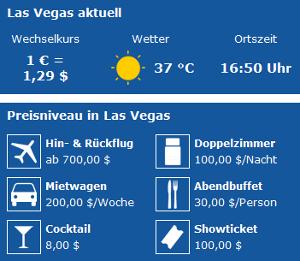 Infoboxen für Las Vegas
